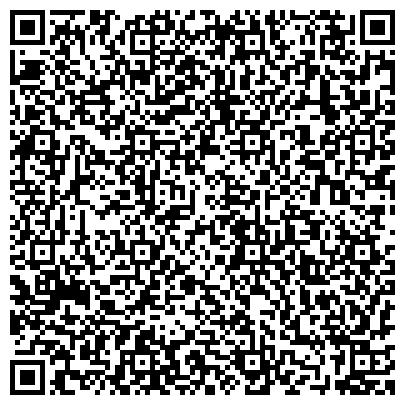 QR-код с контактной информацией организации ГОСУДАРСТВЕННАЯ КОМИССИЯ ПО ГОСУДАРСТВЕННЫМ ЗАКУПКАМ И МАТЕРИАЛЬНЫМ РЕЗЕРВАМ