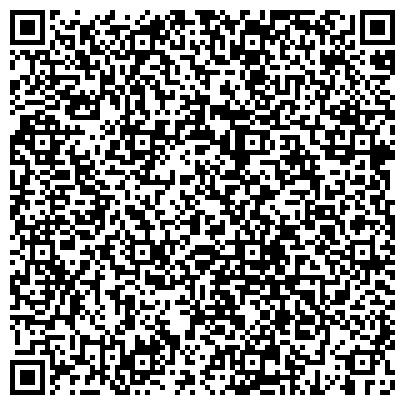 QR-код с контактной информацией организации ИНСТИТУТ ТЕХНОЛОГИИ ПРОИЗВОДСТВА И ПЕРЕРАБОТКИ С/Х ПРОДУКЦИИ