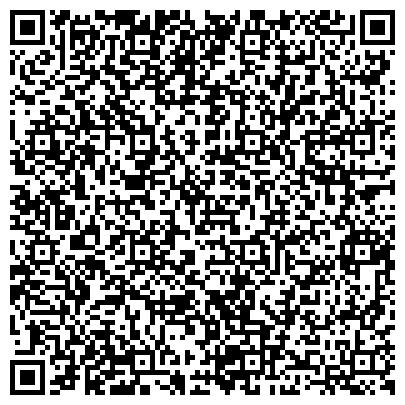 QR-код с контактной информацией организации ИНСТИТУТ ЭКОЛОГИИ И ПРИРОДОПОЛЬЗОВАНИЯ ПРИ КГУ ИМ. И. АРАБАЕВА