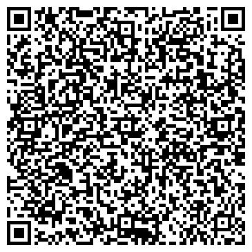 QR-код с контактной информацией организации ОКНО В ЕВРОПУ ГРУППА КОМПАНИЙ