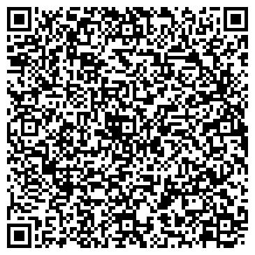 QR-код с контактной информацией организации ГЛАВНОЕ ТАМОЖЕННОЕ УПРАВЛЕНИЕ ЮКО