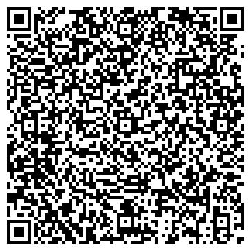 QR-код с контактной информацией организации ГОРОДСКОЕ УПРАВЛЕНИЕ ЗДРАВООХРАНЕНИЯ