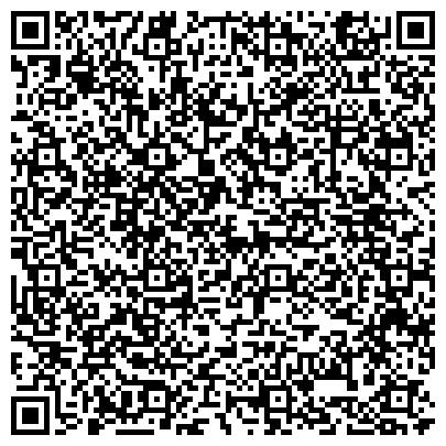 QR-код с контактной информацией организации ГОРОДСКОЕ УПРАВЛЕНИЕ ТРУДА, СОЦИАЛЬНОЙ ЗАЩИТЫ И ЗАНЯТОСТИ НАСЕЛЕНИЯ