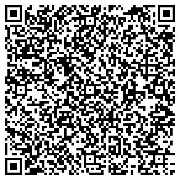 QR-код с контактной информацией организации ИНДУСТРИАЛЬНЫЙ БАНК КАЗАХСТАНА АО