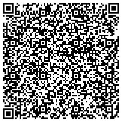 QR-код с контактной информацией организации НАУРЫЗ БАНК КАЗАХСТАН ОАО ЮЖНО-КАЗАХСТАНСКИЙ ОБЛАСТНОЙ ФИЛИАЛ
