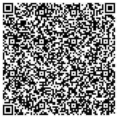 QR-код с контактной информацией организации НАЦИОНАЛЬНЫЙ БАНК РЕСПУБЛИКИ КАЗАХСТАН ЮЖНО-КАЗАХСТАНСКИЙ ФИЛИАЛ