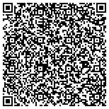 QR-код с контактной информацией организации НАЦИОНАЛЬНЫЙ ИНСТИТУТ ИНТЕЛЛЕКТУАЛЬНОЙ СОБСТВЕННОСТИ РГКП