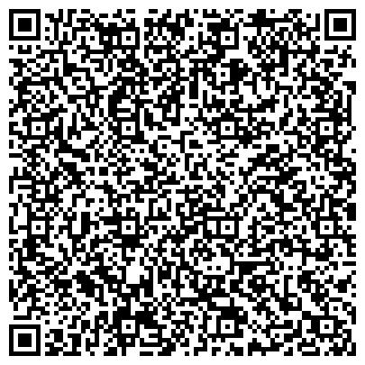 QR-код с контактной информацией организации НАЦИОНАЛЬНЫЙ ЦЕНТР ЭКСПЕРТИЗЫ ЛЕКАРСТВЕННЫХ СРЕДСТВ РГП ЮЖНО-КАЗАХСТАНСКИЙ ФИЛИАЛ