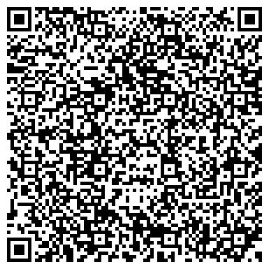 QR-код с контактной информацией организации НЕФТЯНАЯ СТРАХОВАЯ КОМПАНИЯ, ШЫМКЕНТСКИЙ ФИЛИАЛ