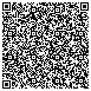 QR-код с контактной информацией организации ПАНОРАМА ШЫМКЕНТА, РЕДАКЦИЯ ГОРОДСКИХ ГАЗЕТ