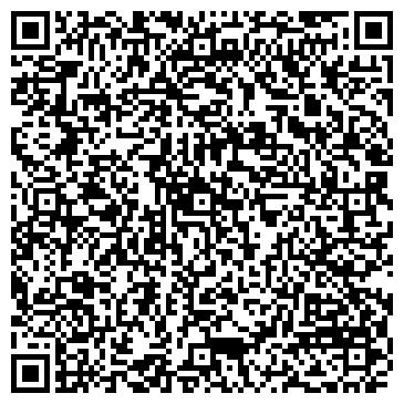 QR-код с контактной информацией организации КУРМЕТ ПЕНСИОННЫЙ ФОНД ЗАО