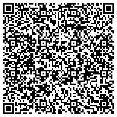 QR-код с контактной информацией организации ВКО КОМИТЕТ ПО УПРАВЛЕНИЮ ЗЕМЕЛЬНЫМИ РЕСУРСАМИ