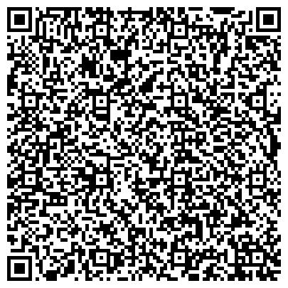 QR-код с контактной информацией организации СЕНИМ ОТКРЫТЫЙ НАКОПИТЕЛЬНЫЙ ПЕНСИОННЫЙ ФОНД ЗАО ФИЛИАЛ