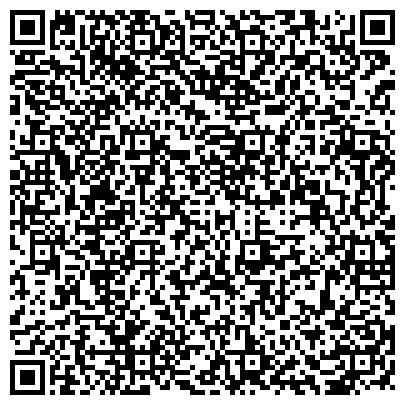 QR-код с контактной информацией организации НАУЧНО-ТЕХНИЧЕСКИЙ ЦЕНТР КАЧЕСТВА СТРОИТЕЛЬСТВА И НОРМИРОВАНИЯ ЗАТРАТ ТРУДА