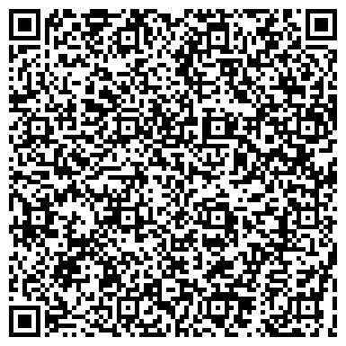 QR-код с контактной информацией организации КОРГАУ АО НАКОПИТЕЛЬНЫЙ ПЕНСИОННЫЙ ФОНД