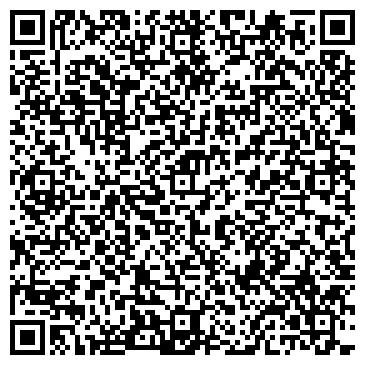 QR-код с контактной информацией организации МИЛЕНА АВТОЗАПЧАСТИ МАГАЗИН