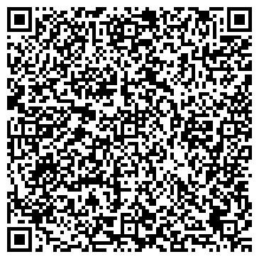 QR-код с контактной информацией организации РОМАТ ФК ВК ФИЛИАЛ