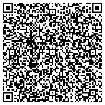 QR-код с контактной информацией организации ГОРОДСКОЕ УПРАВЛЕНИЕ ОБРАЗОВАНИЯ