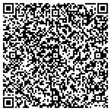 QR-код с контактной информацией организации ОАО НИПИ НЕФТЕГАЗ АО УРАЛЬСКИЙ ОФИС