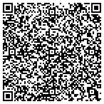 QR-код с контактной информацией организации «НЭСК- электросети»