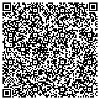 """QR-код с контактной информацией организации Совместное предприятие ТОО """"МегаКлимат"""""""