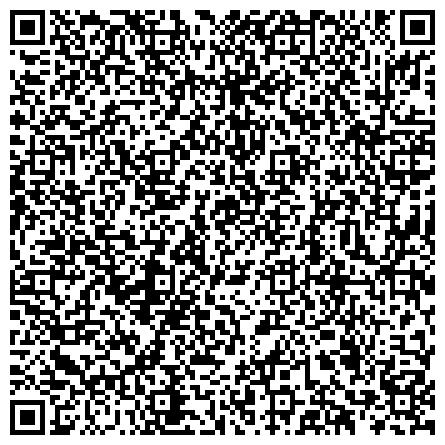 QR-код с контактной информацией организации Термо-С Интернет-магазин климатической техники ФЛП Серафимов Д. С.
