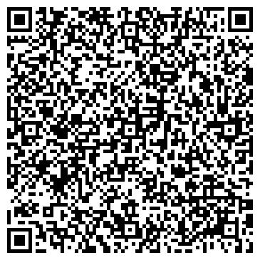 QR-код с контактной информацией организации Частное предприятие АВТОДЕКО