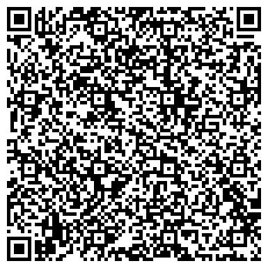 QR-код с контактной информацией организации Субъект предпринимательской деятельности Металопластиковые окна Харьков. Winart