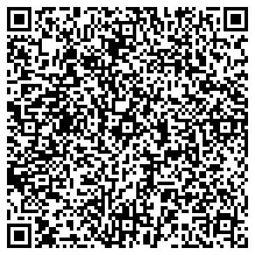 QR-код с контактной информацией организации НПО НИИ КОНДИЦИОНЕР, ООО