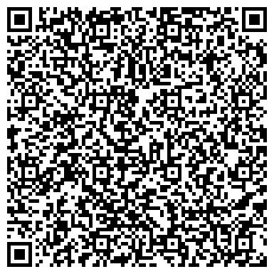 """QR-код с контактной информацией организации Частное предприятие Бюро Переводов """"Планета Переводов"""""""