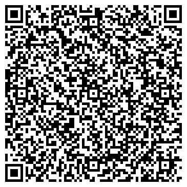 QR-код с контактной информацией организации Частное предприятие Группа Компаний Пламя