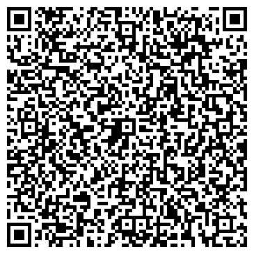 QR-код с контактной информацией организации Субъект предпринимательской деятельности Energy-Shop