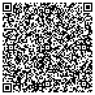 QR-код с контактной информацией организации ООО ИПП Триада