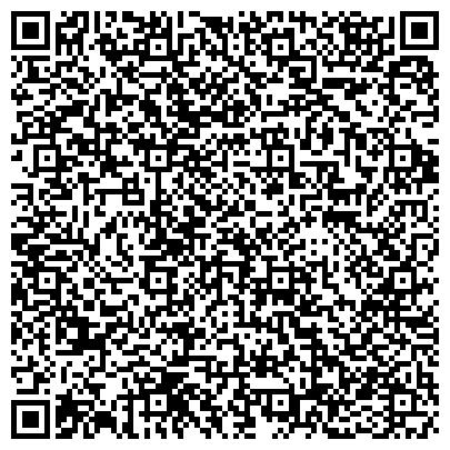 QR-код с контактной информацией организации Экономтеплоком (Еconomteplo), ООО