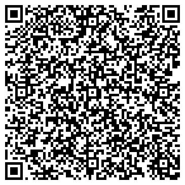 QR-код с контактной информацией организации ЖЕНСКАЯ ОДЕЖДА ОПТОМ И В РОЗНИЦУ