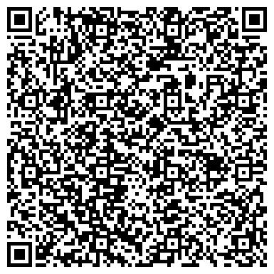 QR-код с контактной информацией организации ЧП Автозапчасти оптом и розницу