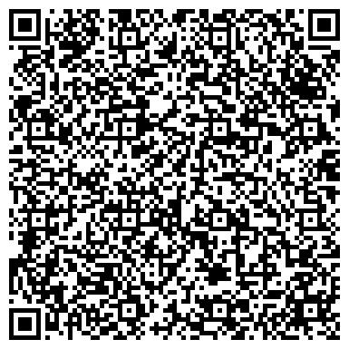 QR-код с контактной информацией организации Самые низкие ценны на весь бензо электро инструмент