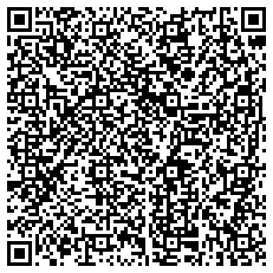 QR-код с контактной информацией организации Субъект предпринимательской деятельности ИП Щербинская Продажа потребительских товаров