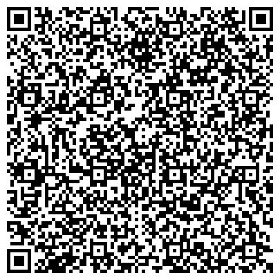 QR-код с контактной информацией организации Общество с ограниченной ответственностью Инноватик Системс - антикражные системы и сферические зеркала безопасности.