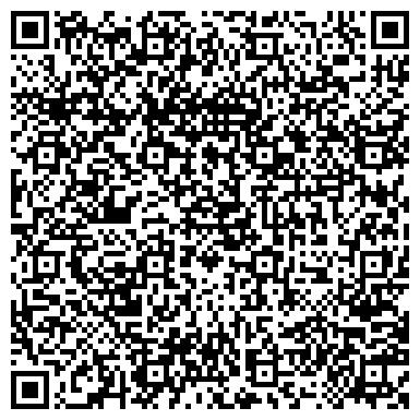 QR-код с контактной информацией организации Diopter (Диоптер), Компания
