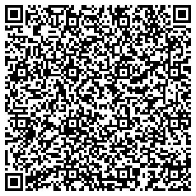 QR-код с контактной информацией организации Стоматологические наконечники, ИП