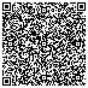 QR-код с контактной информацией организации «Alpro - CМНУ» Группа компаний