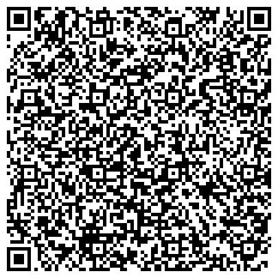 QR-код с контактной информацией организации ФЛП Интернет магазин-склад «Рюкзак»