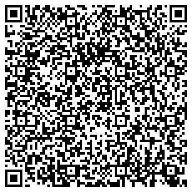 QR-код с контактной информацией организации Херсонский тепличный комбинат, ООО