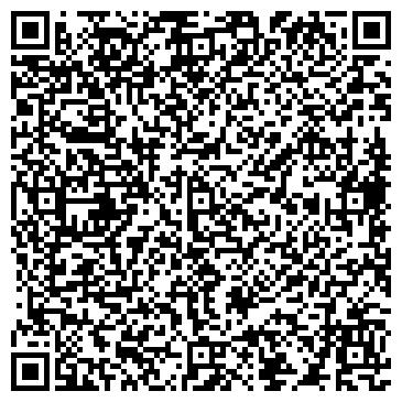 QR-код с контактной информацией организации Частное предприятие Сантехснабжение