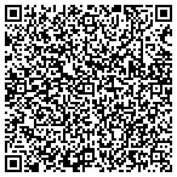 QR-код с контактной информацией организации Здоровая Столица