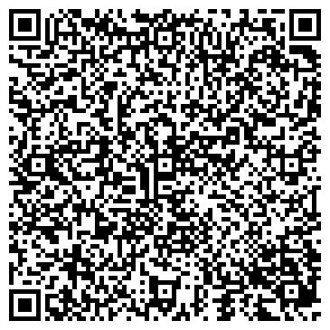 QR-код с контактной информацией организации Интермедцентр