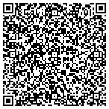QR-код с контактной информацией организации Полимер Польша