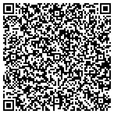 QR-код с контактной информацией организации Вскрытие замков автомобилей