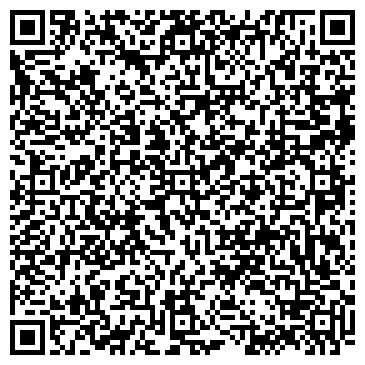 QR-код с контактной информацией организации ИП PREMIUM FABRIC